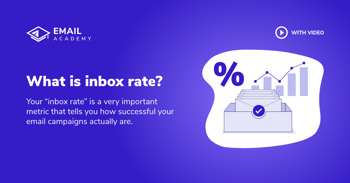 What is inbox rate?